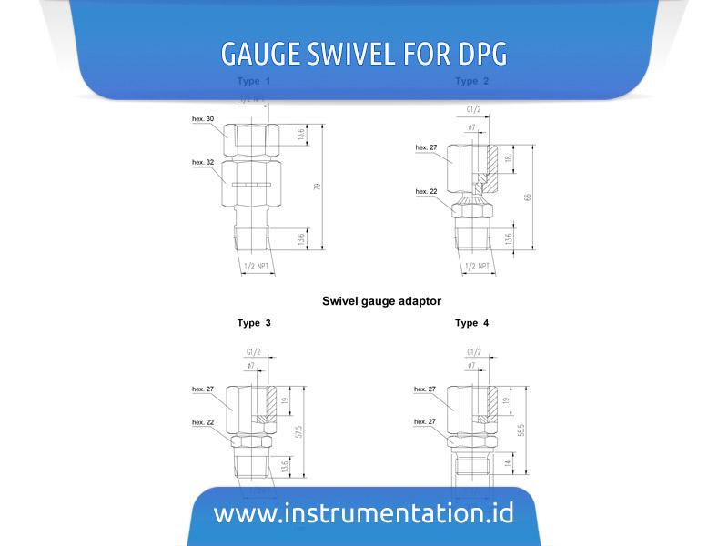 Gauge Swivel for DPG