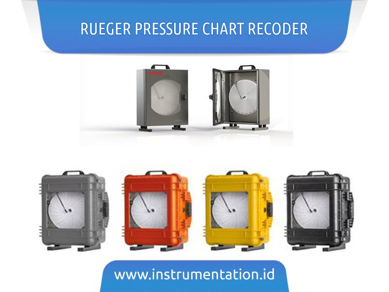 RUEGER Pressure Chart Recoder