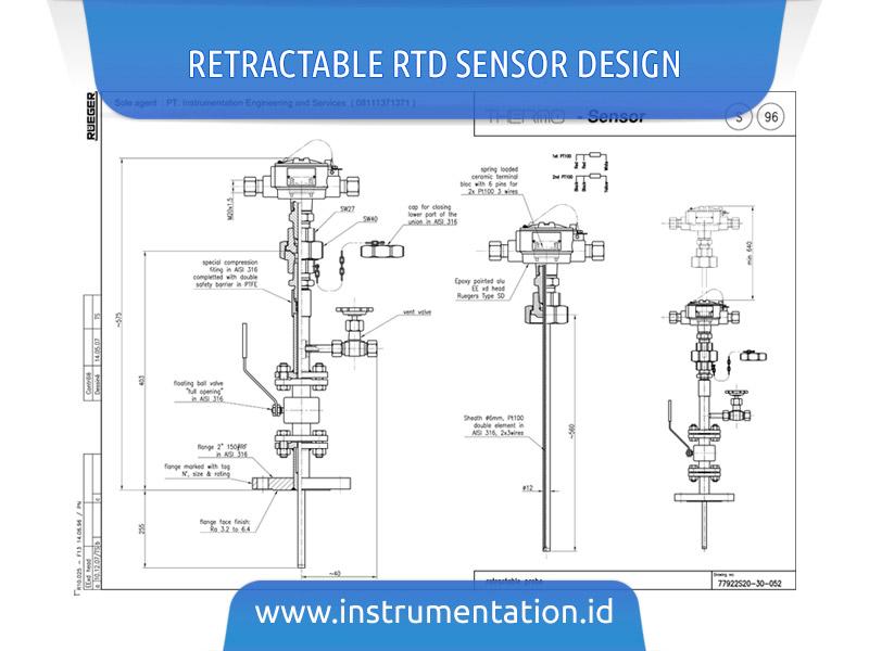 Retractable RTD Sensor Design