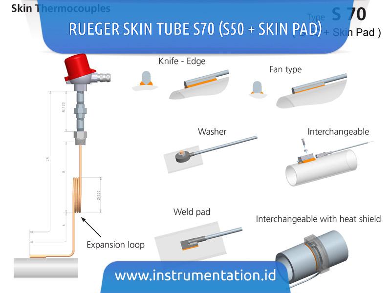 Rueger Skin Tube S70 (S50 + Skin Pad)