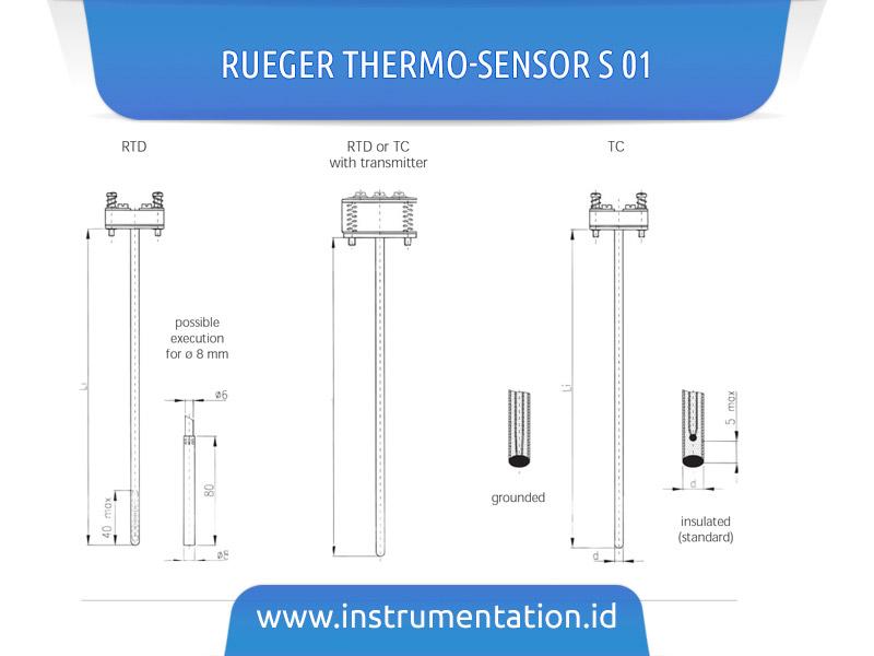 Rueger Thermo-Sensor S 01