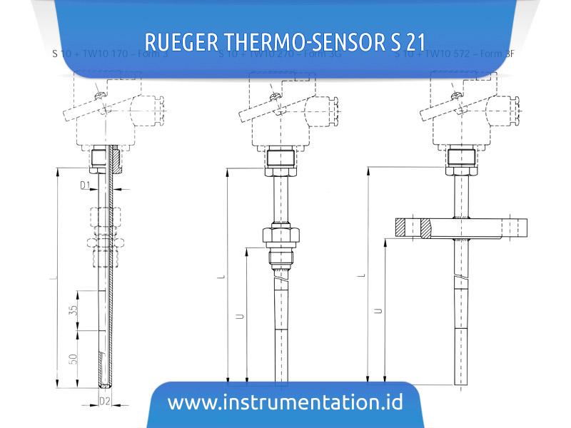 Rueger Thermo-Sensor S 21