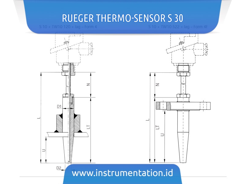 Rueger Thermo-Sensor S 30
