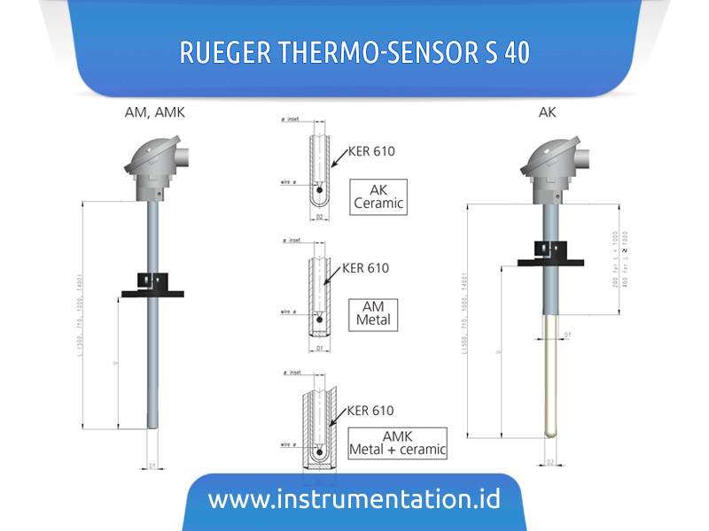 Rueger Thermo-Sensor S 40