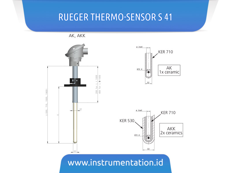 Rueger Thermo-Sensor S 41