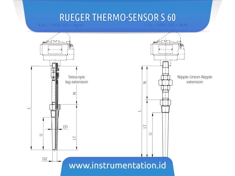 Rueger Thermo-Sensor S 60