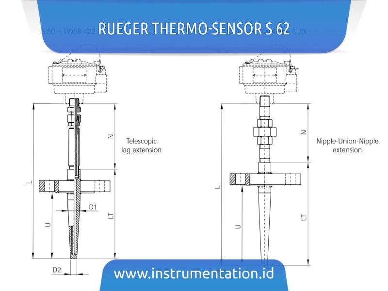 Rueger Thermo-Sensor S 62