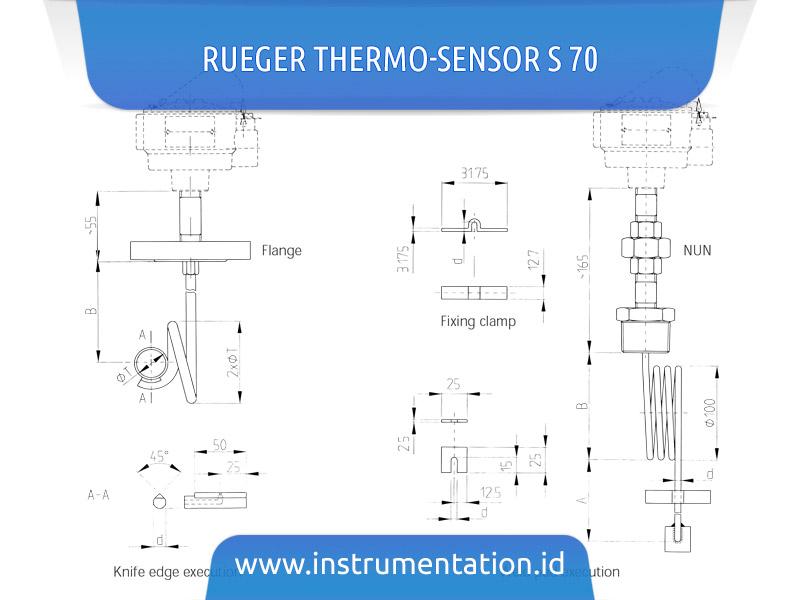 Rueger Thermo-Sensor S 70