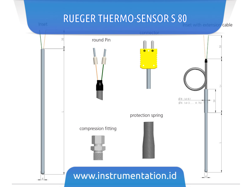 Rueger Thermo-Sensor S 80