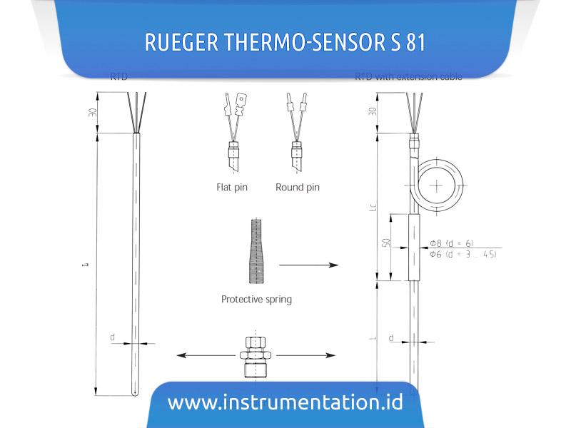 Rueger Thermo-Sensor S 81
