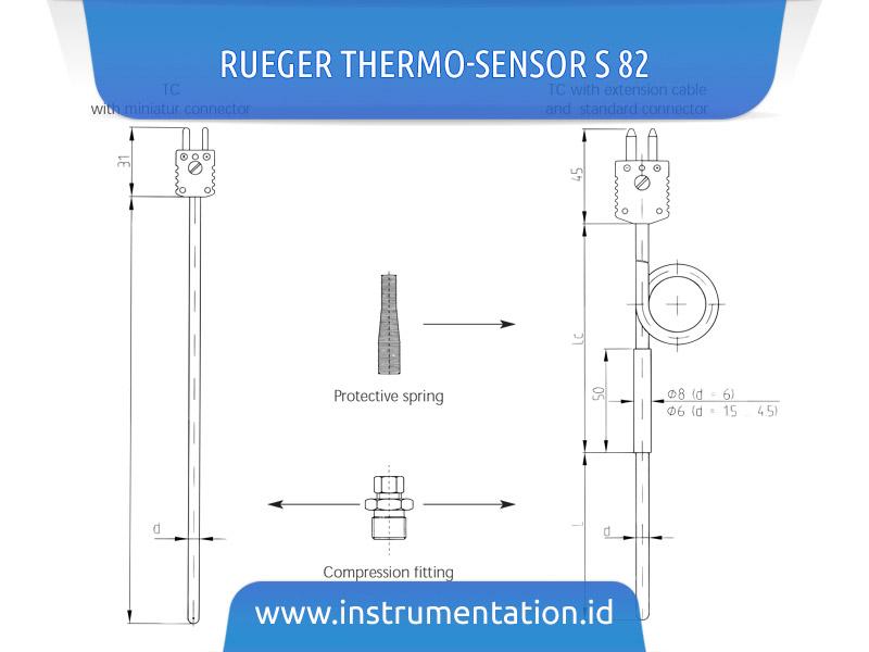 Rueger Thermo-Sensor S 82