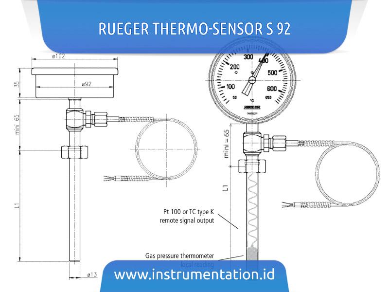 Rueger Thermo-Sensor S 92