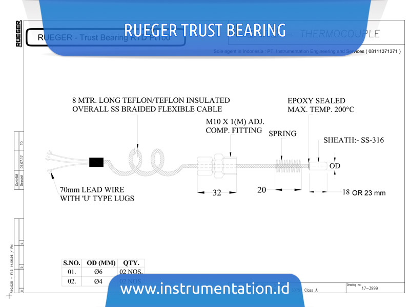 Rueger Trust Bearing