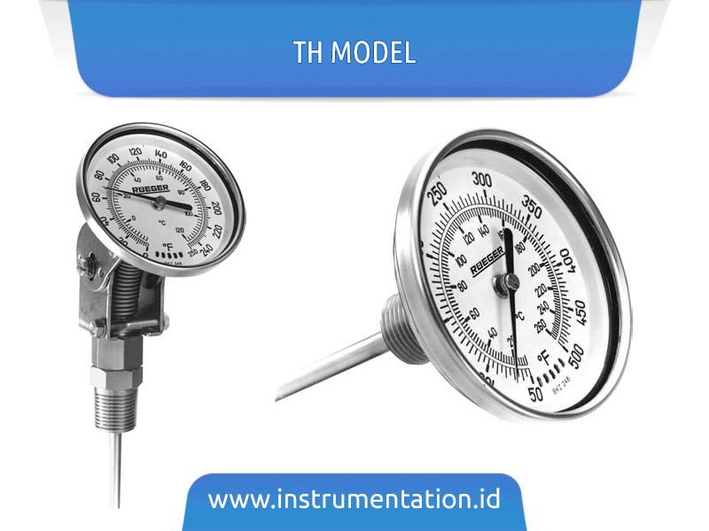 TH Model