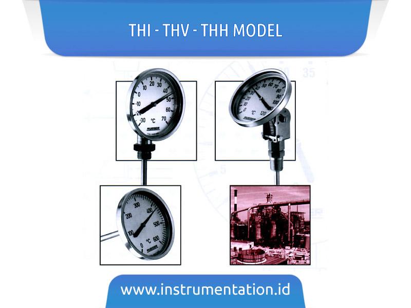 THI – THV – THH Model