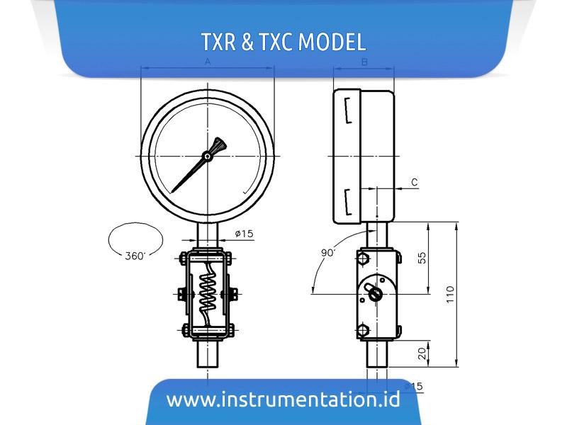 TXR & TXC Model